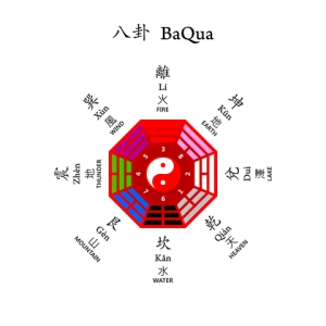 Ba Gua or Eight Trigrams Symbol